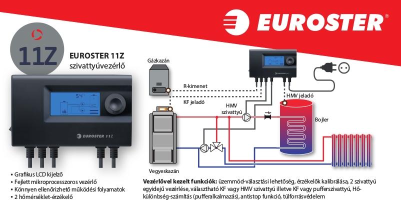 euroster-11z-prospektus
