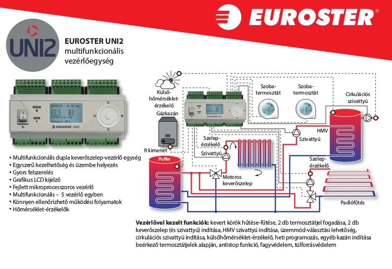 euroster-uni2-prospektus